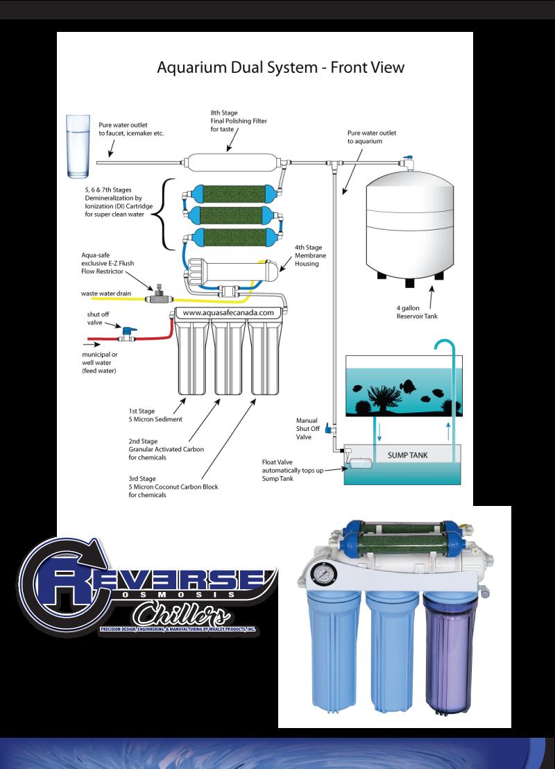 reverseosmosischillers header master-14