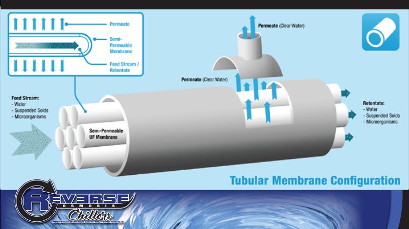 reverseosmosischillers-membrane-06